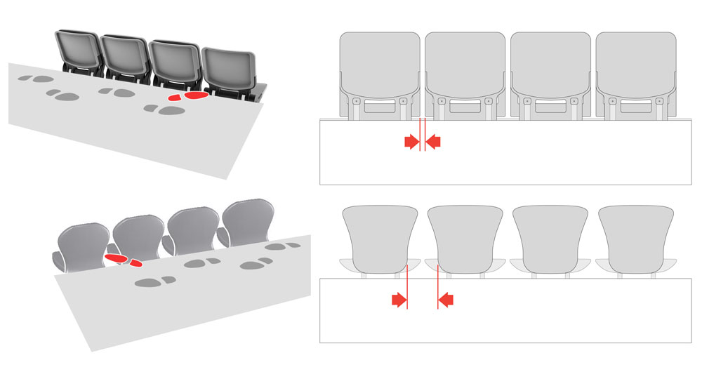 Box Seat Trip Hazard Design Management